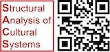 Praktikum Kulturpsychologie