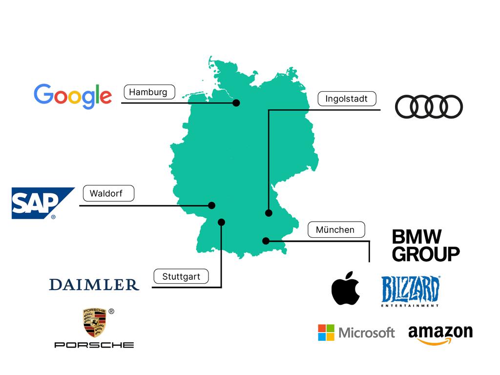 Die beliebtesten Arbeitgeber für Informatiker in Deutschland 2019